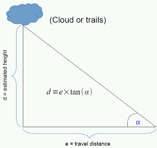 How To Calculate The Altitude Of That Chemtrail Plane Or Clouds - What is altitude