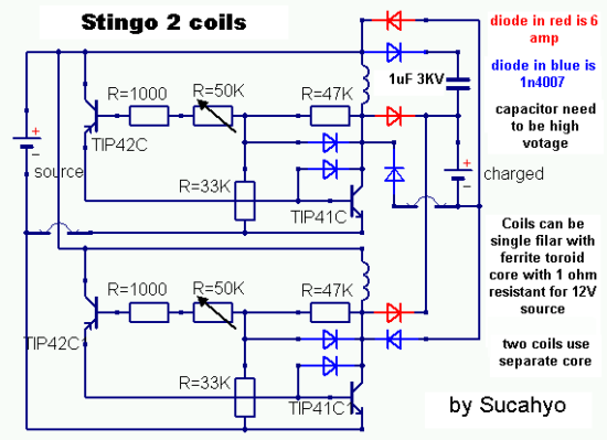 Diagram of stingo radiant charger