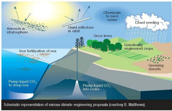 SRM geoengineering